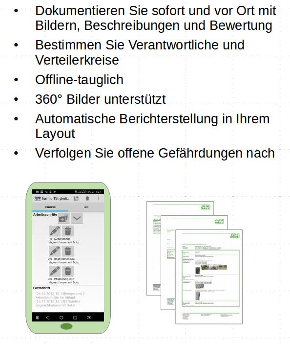 Mobile Sigeko Sofortaufnahme Gefährdungen automatische Berichterstellung